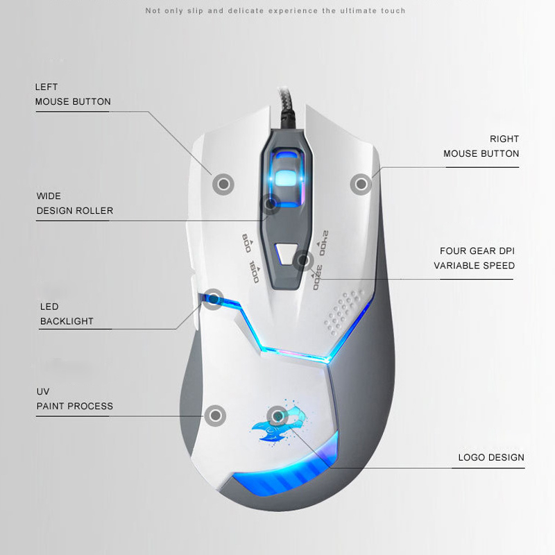 Optical E-Sport Wired Gamer Gaming Mouse Breathing Light Mouse For PC Laptop